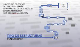TIPO DE ESTRUCTURAS
