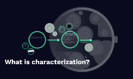 What is characterization?