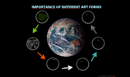iMPORTANCE OF DiFFERENT ART FORMS