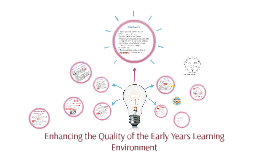 Enhancing the Quality of the Early Years Learning Environmen