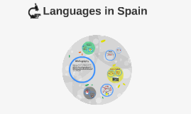Copy of Languages in Spain