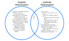 transcription and translation venn diagram medieval and renaissance venn diagram