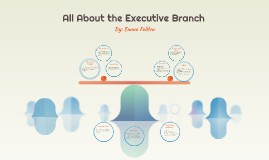 All About the Executive Branch