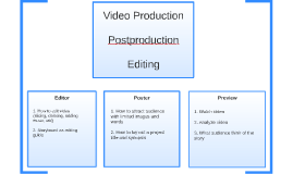 VP: PostProduction