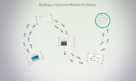 Copy of The Importance of a Classroom Website