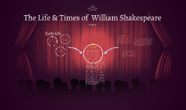 The Life & Times of William Shakespeare