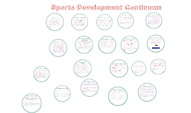 Copy of Copy of Sports Development Continuum