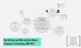 How Did Black and White Southern Women Campaign to End Lynch