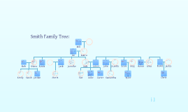 Copy of Smith Family Tree