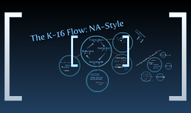 Copy of K-16 Flow Final