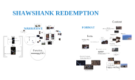 Shawshank Redemption - Jacqueline, Huong, Vinh
