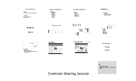 Go Paperless by creating multimedia notes with Evernote