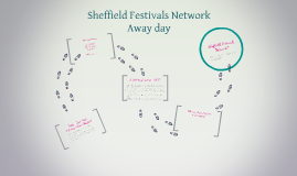 Copy of Sheffield Festivals Network