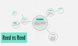 Copy of Reed vs Reed