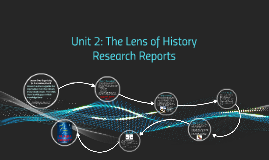 Copy of Unit 2: The Lens of History