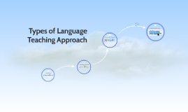Types of Language Teaching Approach