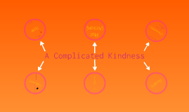 Copy of A Complicated Kindness