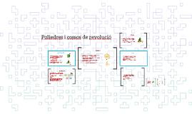Poliedres i cossos de revolució