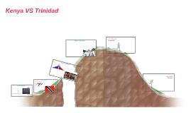 Kenya VS Trinidad