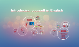 Introducing yourself in English