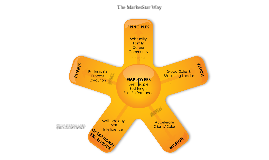 The MarketStar Way