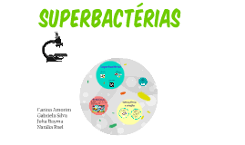 Superbactérias