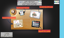 منهج اللغة العربية للناطقين بغيرها