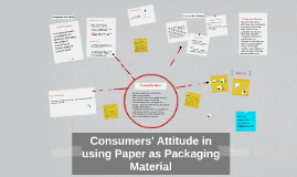 Copy of Consumers' Attitude in using Paper as Packaging Material