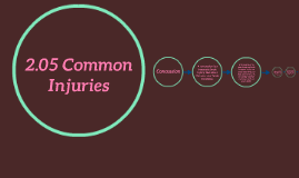 2.05 Common Injuries