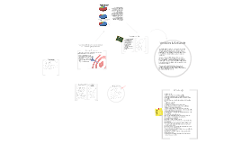 Business Presentation-Teacher performance appraisal system