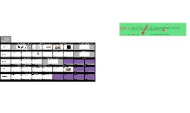 Voorbeeld VRT hetALC SPP klas 1G