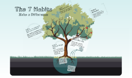 The 7 Habits:  Make a Difference
