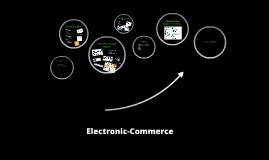 Electronic-Commerce