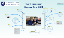Year 5 Curriculum - Summer 2014