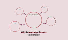 Why is wearing a helmet important