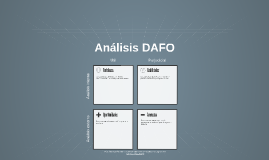 Copy of Análisis DAFO
