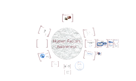 Copy of Human Factors Awareness
