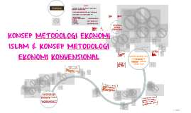 Copy of KONSEP METODOLOGI EKONOMI ISLAM & KONSEP METODOLOGI EKONOMI