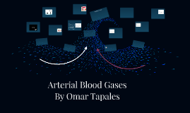 Copy of Arterial Blood Gases