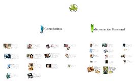 Copy of Productos y su función
