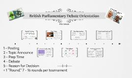 British Parliamentary Debate Basics