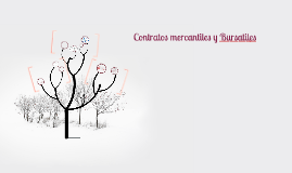 Copy of contratos mercantiles y bursatiles