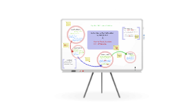 Copy of Copy of My Whiteboard template