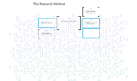 The Research Method