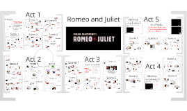 Romeo and Juliet: Entire Play Overview, notes, quizzes and follow-along