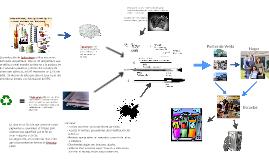 Copy of Ciclo de vida de un boligrafo
