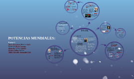 Copy of POTENCIAS MUNDIALES