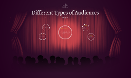 Different Types of Audiences