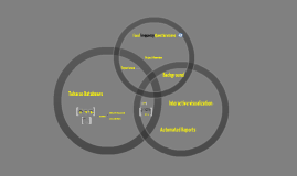 Copy of StatPlanet