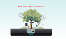 Roan p7 Facts About William Shakespeare